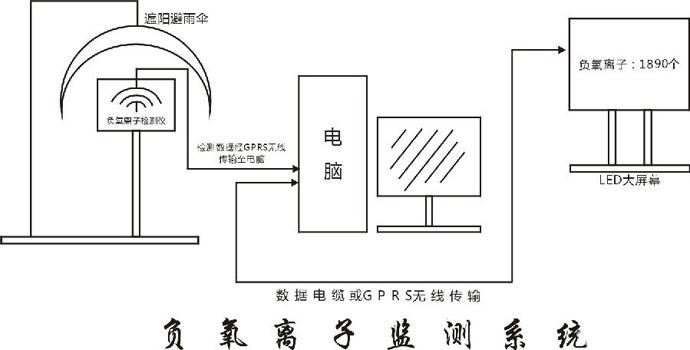八线氧传感器电路图