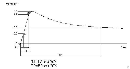 gfmc1型光伏组件脉冲电压测试系统