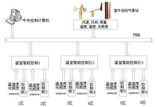 电路 电路图 电子 设计 素材 原理图 533_363